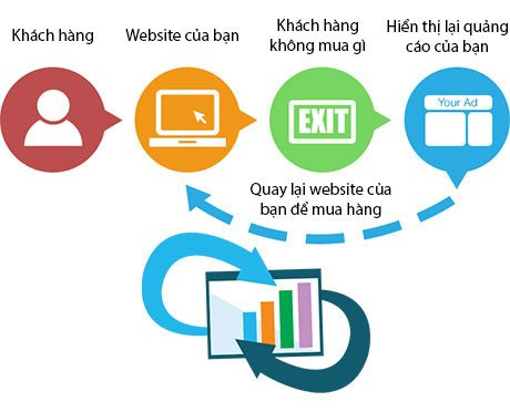 Marketing Beweb.com.vn